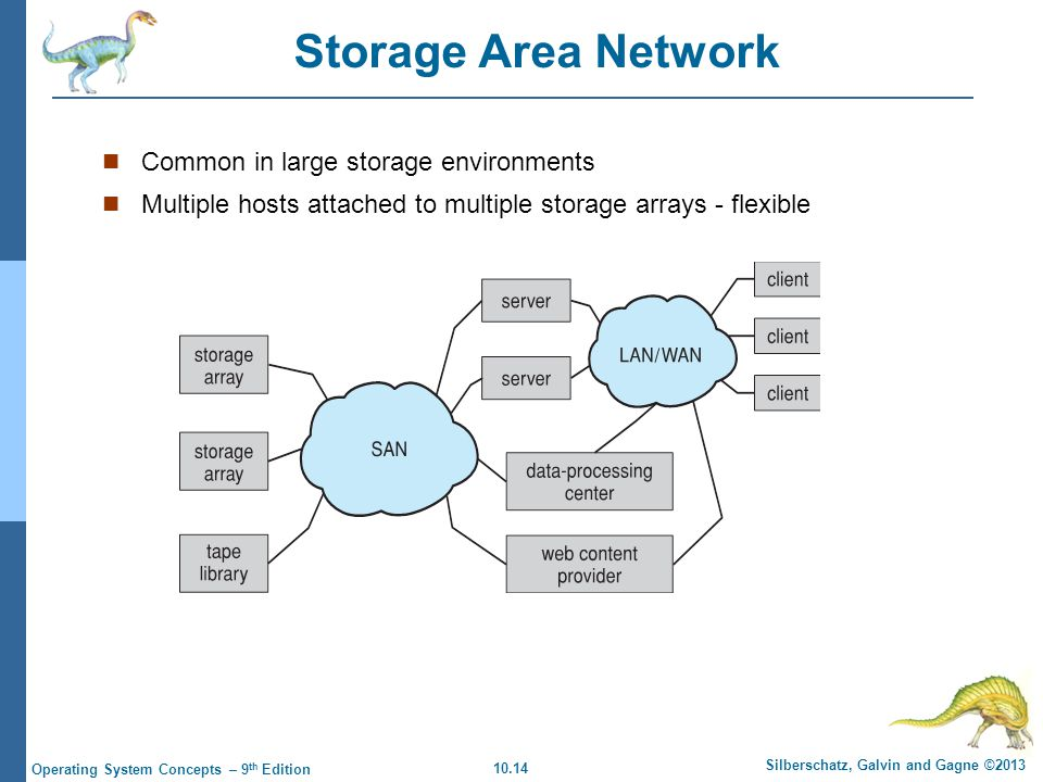 10.14 Silberschatz, Galvin and Gagne ©2013 Operating System Concepts – 9 th Edition Storage Area Network Common in large storage environments Multiple
