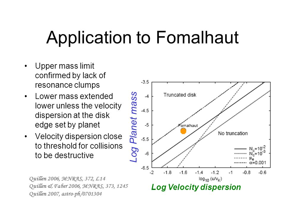 Application to Fomalhaut Upper mass limit confirmed by lack of resonance clumps Lower mass extended lower unless the velocity dispersion at the disk edge set by planet Velocity dispersion close to threshold for collisions to be destructive Log Velocity dispersion Log Planet mass Quillen 2006, MNRAS, 372, L14 Quillen & Faber 2006, MNRAS, 373, 1245 Quillen 2007, astro-ph/