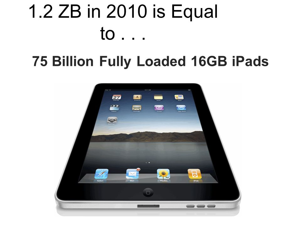 75 Billion Fully Loaded 16GB iPads 1.2 ZB in 2010 is Equal to...