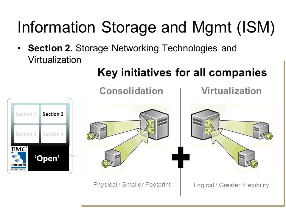 Information Storage and Mgmt (ISM) Section 2. Storage Networking Technologies and Virtualization KEY CONCEPT COVERAGE Internal and External DAS SCSI A