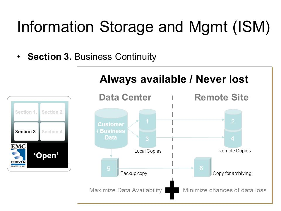 Information Storage and Mgmt (ISM) Section 3. Business Continuity KEY CONCEPT COVERAGE Business Continuity Information Availability Disaster Recovery