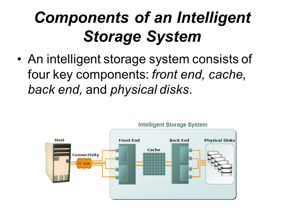 Components of an Intelligent Storage System An intelligent storage system consists of four key components: front end, cache, back end, and physical di