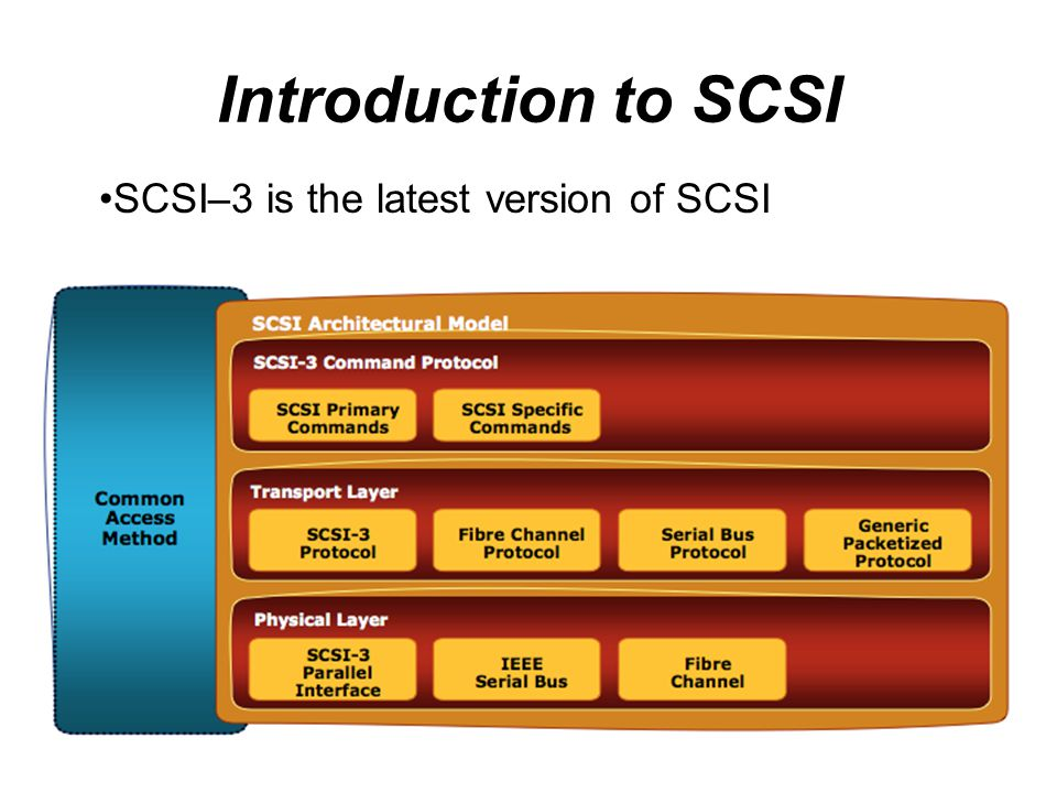 Introduction to SCSI SCSI–3 is the latest version of SCSI