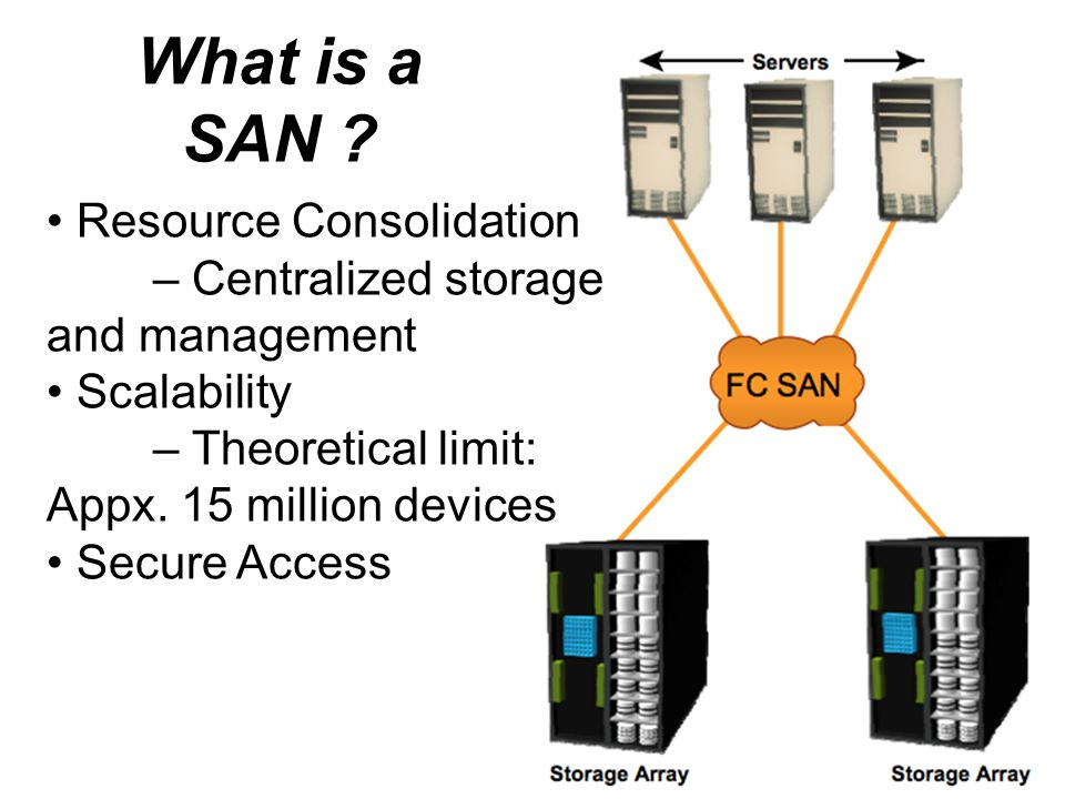What is a SAN ? Resource Consolidation – Centralized storage and management Scalability – Theoretical limit: Appx. 15 million devices Secure Access