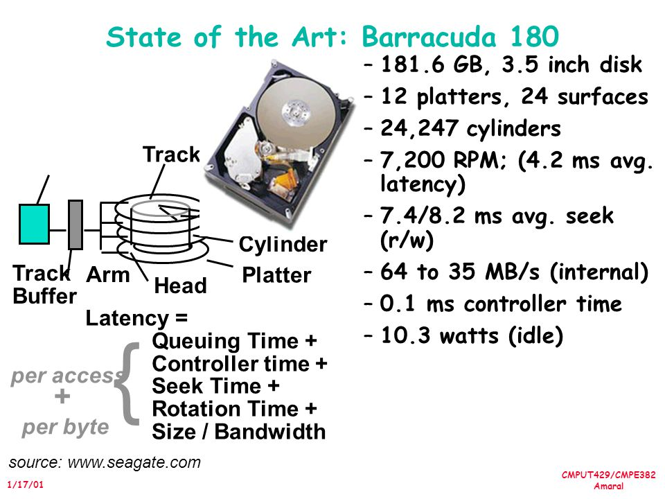 CMPUT429/CMPE382 Amaral 1/17/01 State of the Art: Barracuda 180 –181.6 GB, 3.5 inch disk –12 platters, 24 surfaces –24,247 cylinders –7,200 RPM; (4.2 ms avg.