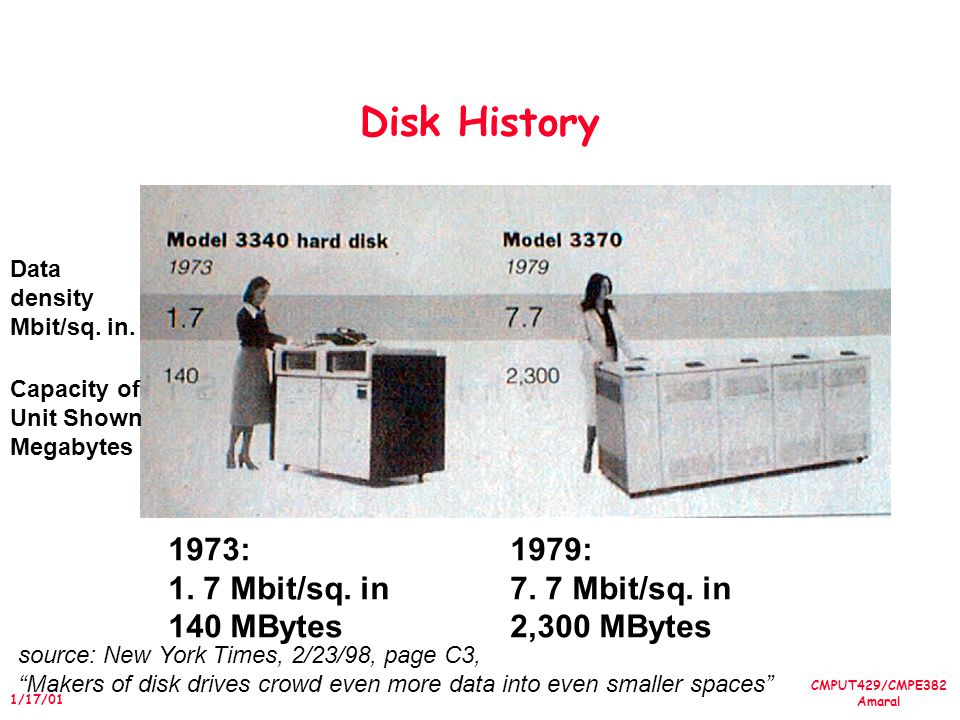 CMPUT429/CMPE382 Amaral 1/17/01 Disk History Data density Mbit/sq. in. Capacity of Unit Shown Megabytes 1973: 1. 7 Mbit/sq. in 140 MBytes 1979: 7. 7 M