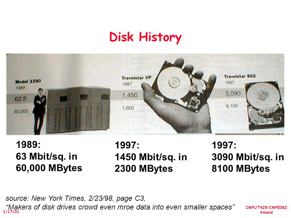 CMPUT429/CMPE382 Amaral 1/17/01 Disk History 1989: 63 Mbit/sq. in 60,000 MBytes 1997: 1450 Mbit/sq. in 2300 MBytes source: New York Times, 2/23/98, pa