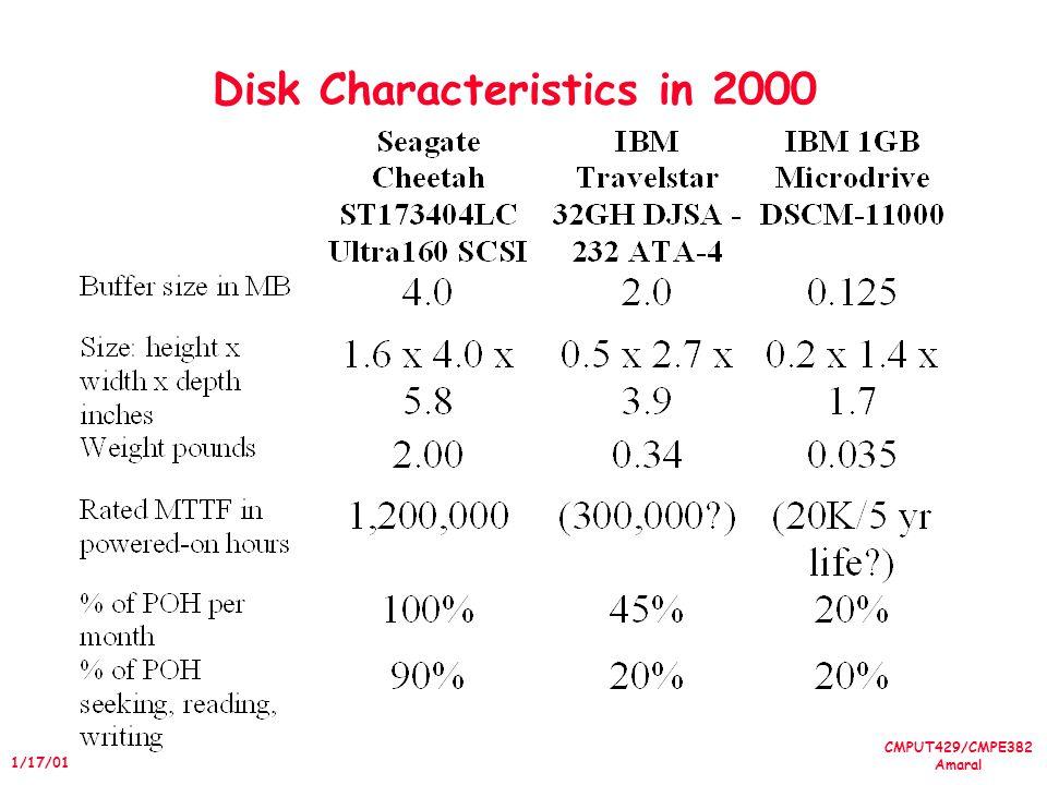 CMPUT429/CMPE382 Amaral 1/17/01 Disk Characteristics in 2000