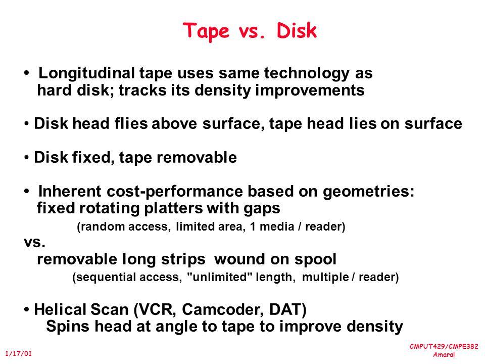 CMPUT429/CMPE382 Amaral 1/17/01 Tape vs. Disk Longitudinal tape uses same technology as hard disk; tracks its density improvements Disk head flies abo