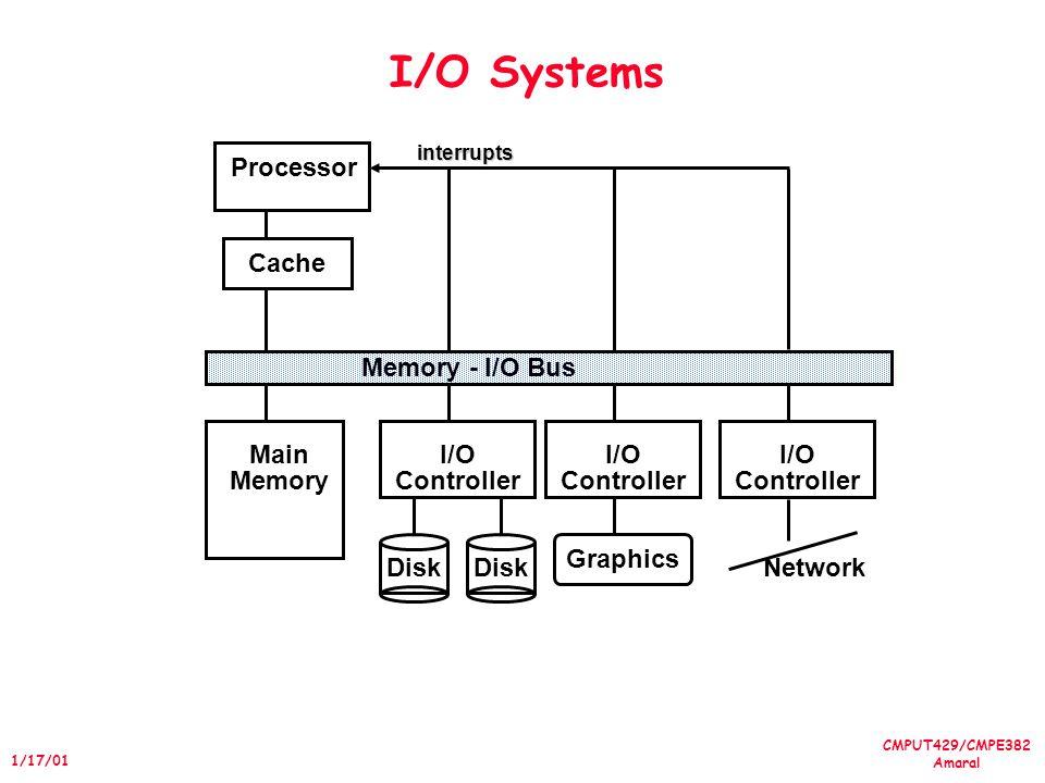 CMPUT429/CMPE382 Amaral 1/17/01 I/O Systems Processor Cache Memory - I/O Bus Main Memory I/O Controller Disk I/O Controller I/O Controller Graphics Network interrupts