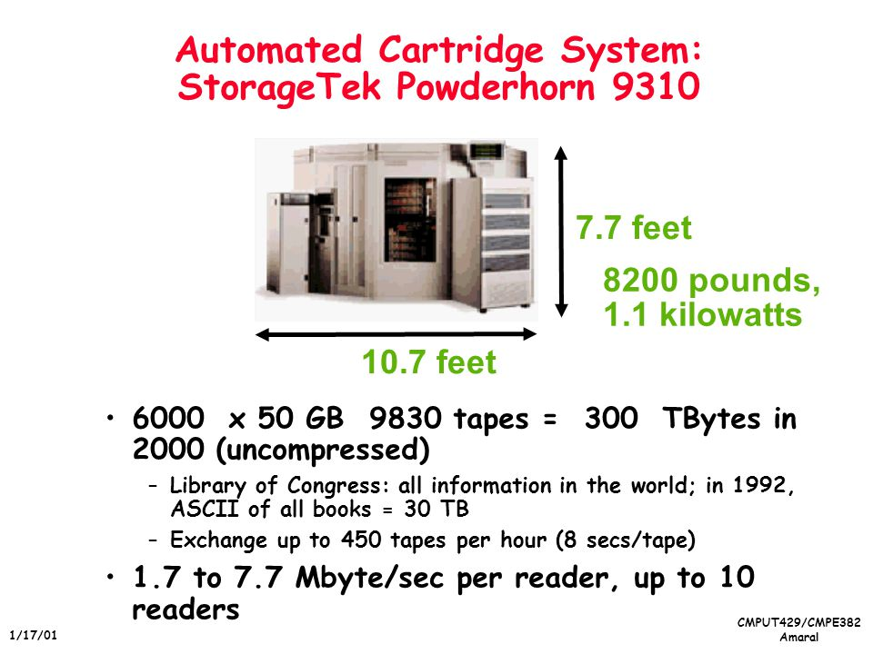 CMPUT429/CMPE382 Amaral 1/17/01 Automated Cartridge System: StorageTek Powderhorn 9310 6000 x 50 GB 9830 tapes = 300 TBytes in 2000 (uncompressed) –Library of Congress: all information in the world; in 1992, ASCII of all books = 30 TB –Exchange up to 450 tapes per hour (8 secs/tape) 1.7 to 7.7 Mbyte/sec per reader, up to 10 readers 7.7 feet 10.7 feet 8200 pounds, 1.1 kilowatts