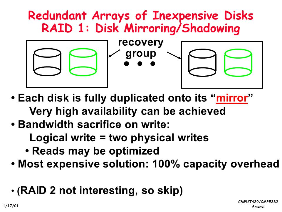 CMPUT429/CMPE382 Amaral 1/17/01 Redundant Arrays of Inexpensive Disks RAID 1: Disk Mirroring/Shadowing Each disk is fully duplicated onto its mirror Very high availability can be achieved Bandwidth sacrifice on write: Logical write = two physical writes Reads may be optimized Most expensive solution: 100% capacity overhead ( RAID 2 not interesting, so skip) recovery group