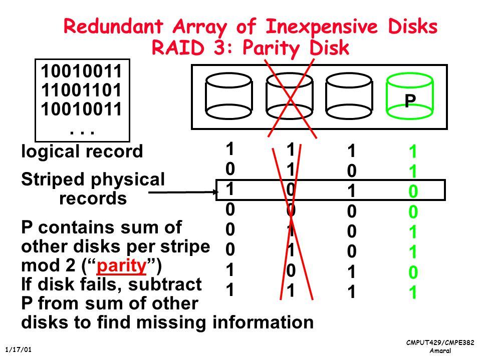 CMPUT429/CMPE382 Amaral 1/17/01 Redundant Array of Inexpensive Disks RAID 3: Parity Disk P 10010011 11001101 10010011... logical record 10100011101000
