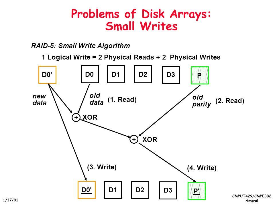 CMPUT429/CMPE382 Amaral 1/17/01 Problems of Disk Arrays: Small Writes D0D1D2 D3 P D0' + + D1D2 D3 P' new data old data old parity XOR (1. Read) (2. Re