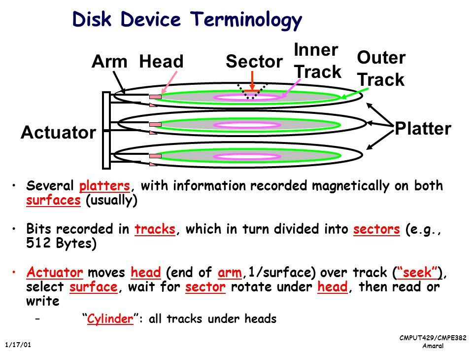 CMPUT429/CMPE382 Amaral 1/17/01 Disk Device Terminology Several platters, with information recorded magnetically on both surfaces (usually) Actuator moves head (end of arm,1/surface) over track (seek), select surface, wait for sector rotate under head, then read or write – Cylinder: all tracks under heads Bits recorded in tracks, which in turn divided into sectors (e.g., 512 Bytes) Platter Outer Track Inner Track Sector Actuator HeadArm