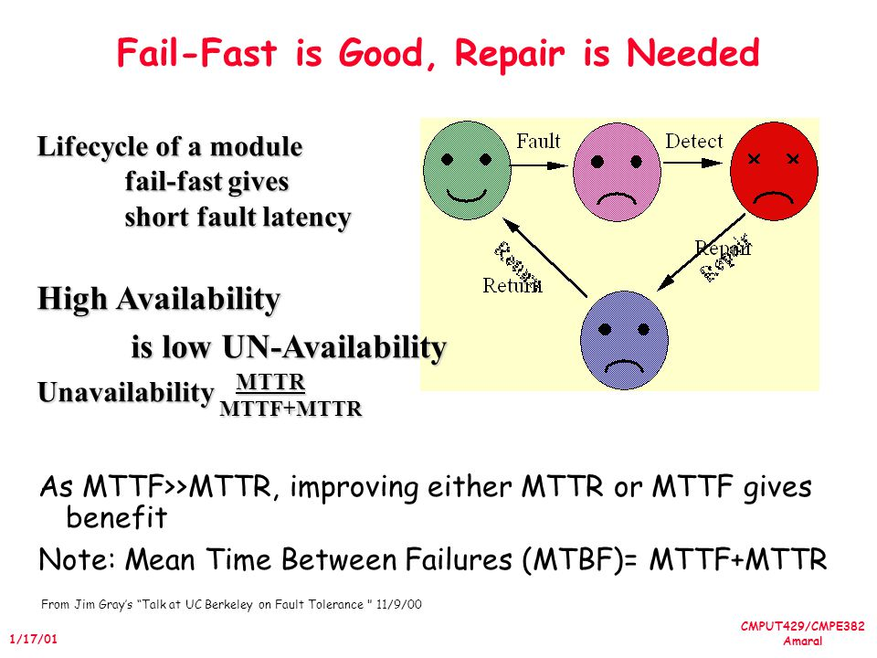 CMPUT429/CMPE382 Amaral 1/17/01 Fail-Fast is Good, Repair is Needed As MTTF>>MTTR, improving either MTTR or MTTF gives benefit Note: Mean Time Between Failures (MTBF)= MTTF+MTTR Lifecycle of a module fail-fast gives short fault latency High Availability is low UN-Availability is low UN-Availability Unavailability ­ MTTR MTTF+MTTR MTTF+MTTR From Jim Grays Talk at UC Berkeley on Fault Tolerance 11/9/00