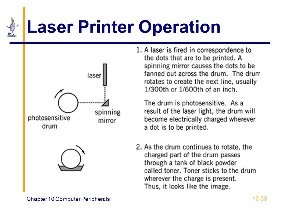 Chapter 10 Computer Peripherals 10-33 Laser Printer Operation
