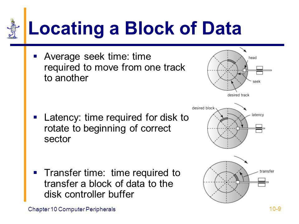 Chapter 10 Computer Peripherals 10-9 Locating a Block of Data Average seek time: time required to move from one track to another Latency: time require