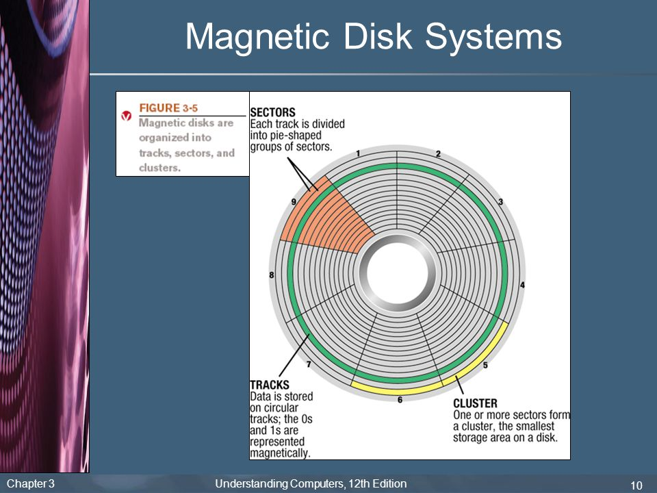 Chapter 3 Understanding Computers, 12th Edition 10 Magnetic Disk Systems
