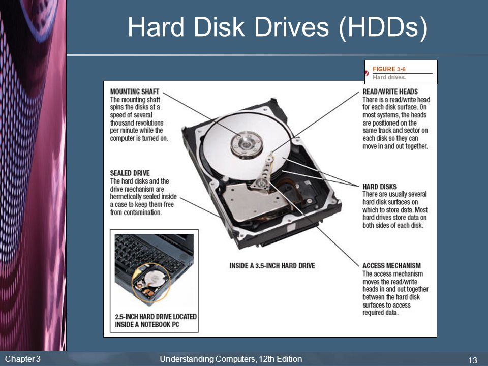 Chapter 3 Understanding Computers, 12th Edition 13 Hard Disk Drives (HDDs)