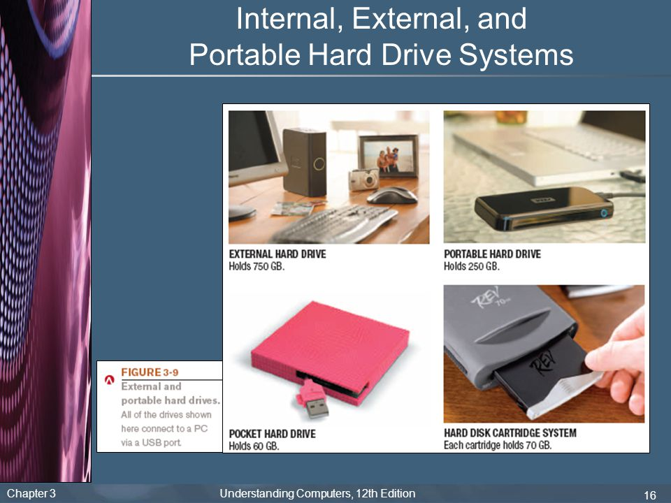 Chapter 3 Understanding Computers, 12th Edition 16 Internal, External, and Portable Hard Drive Systems