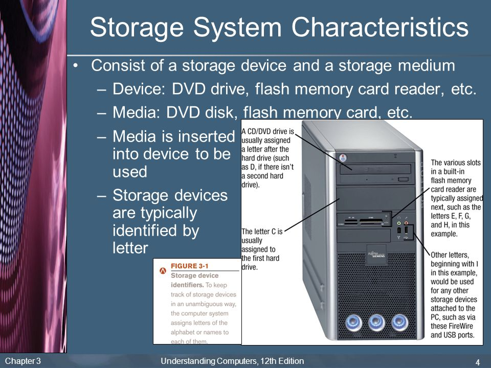 Chapter 3 Understanding Computers, 12th Edition 35 Other Types of Storage Systems Remote storage: Using a storage device not directly a part of the PC being used –Network storage: Accessible through a local network –Online storage: Accessed via the Internet Backup Transferring files to others or to another PC Sharing files with others (online photo sites, etc.)