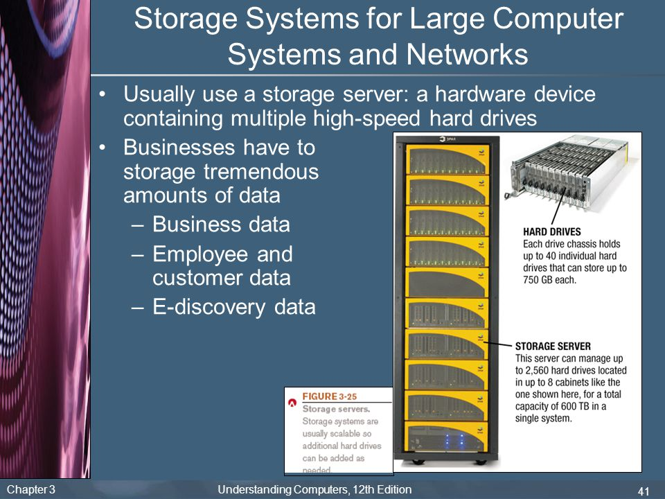 Chapter 3 Understanding Computers, 12th Edition 41 Storage Systems for Large Computer Systems and Networks Usually use a storage server: a hardware de
