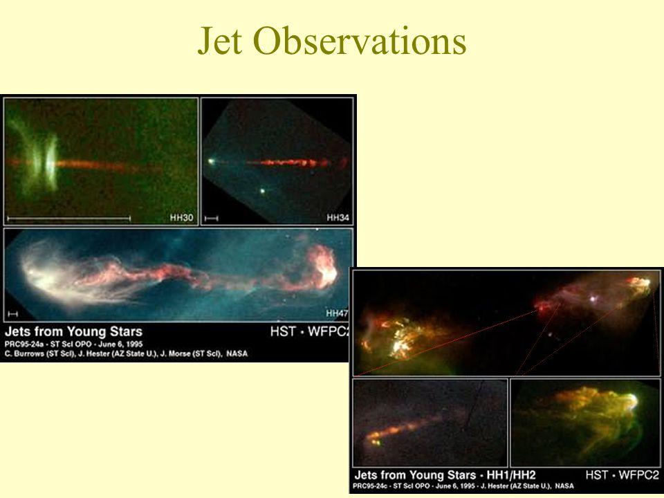 Jet Observations