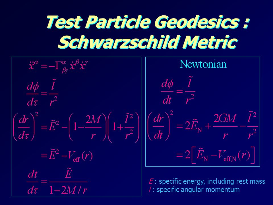 Test Particle Geodesics : Schwarzschild Metric E : specific energy, including rest mass l : specific angular momentum