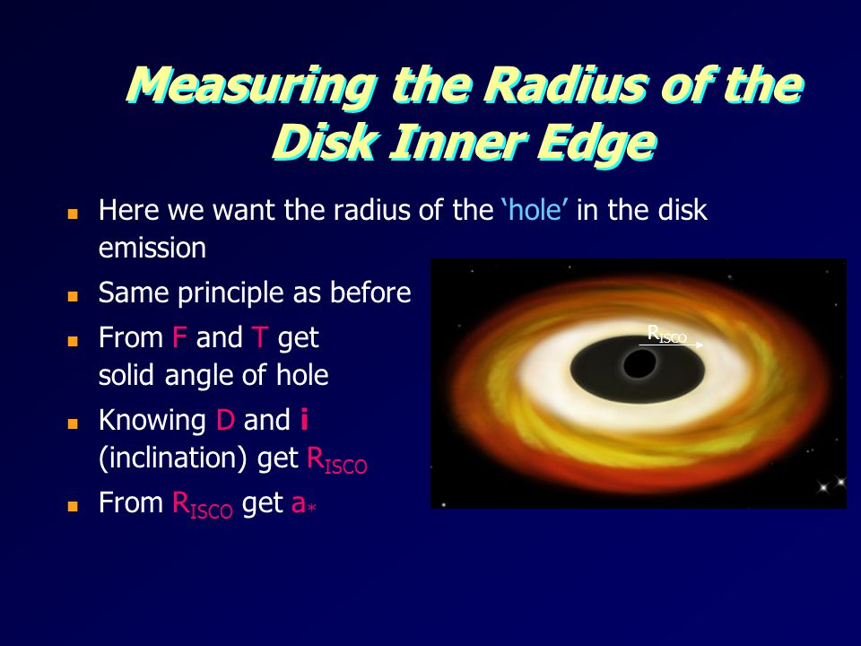 Measuring the Radius of the Disk Inner Edge Here we want the radius of the hole in the disk emission Same principle as before From F and T get solid angle of hole Knowing D and i (inclination) get R ISCO From R ISCO get a * R ISCO