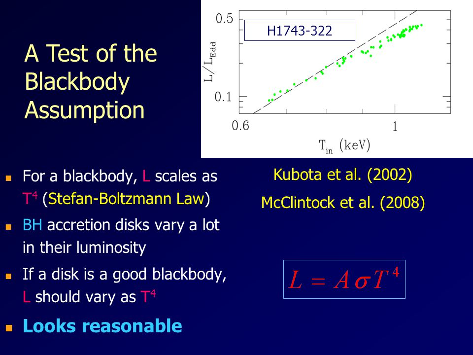 For a blackbody, L scales as T 4 (Stefan-Boltzmann Law) BH accretion disks vary a lot in their luminosity If a disk is a good blackbody, L should vary as T 4 Looks reasonable Kubota et al.