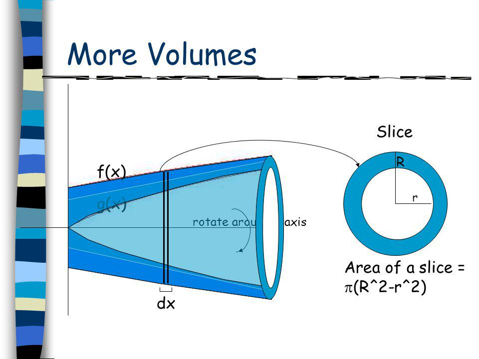 More Volumes f(x) g(x) rotate around x axis Slice R r Area of a slice = (R^2-r^2) dx