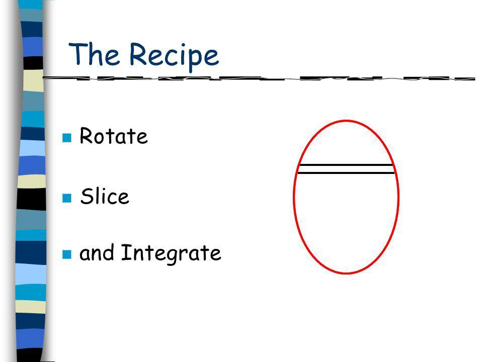 The Recipe n and Integrate n Slice n Rotate