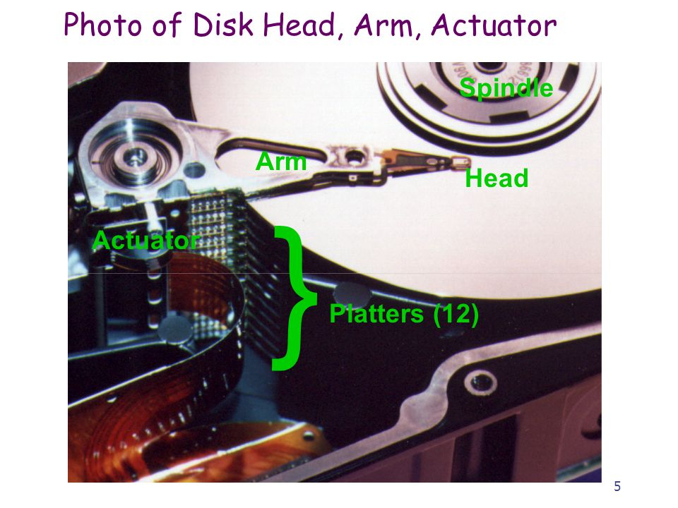 5 Photo of Disk Head, Arm, Actuator Actuator Arm Head Platters (12) { Spindle