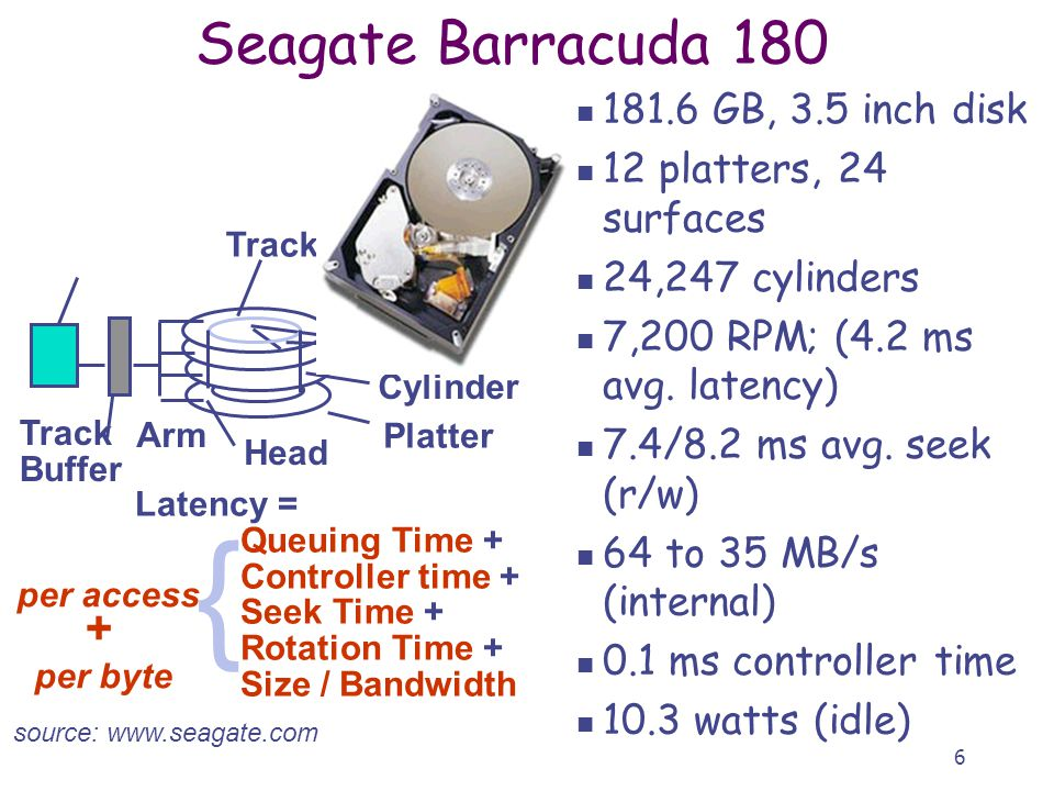 6 Seagate Barracuda 180 181.6 GB, 3.5 inch disk 12 platters, 24 surfaces 24,247 cylinders 7,200 RPM; (4.2 ms avg.