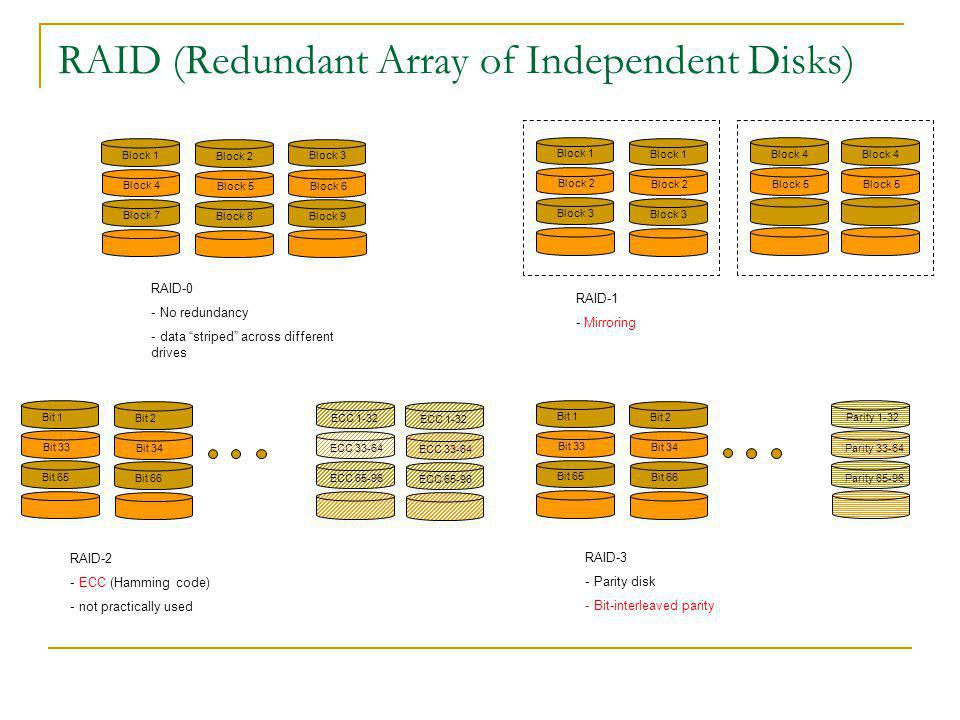RAID (Redundant Array of Independent Disks) Block 1 Block 11 Block 21 Block 2 Block 12 Block 22 Parity 1-10 Parity 11-20 Parity 21-30 RAID-4 - Block-interleaved parity Block 1 Block 4 Block 7 Block 2 Block 5 Parity 7-9 Block 3 Parity 4-6 Block 8 Parity 1-3 Block 6 Block 9 RAID-5 - Block-interleaved distributed parity RAID-6 - Two parity blocks - Parity blocks generated using Reed Solomon coding or other schemes RAID-5 (or RAID-6) is used in storage systems nowadays to protect against a single (or double) disk failures.