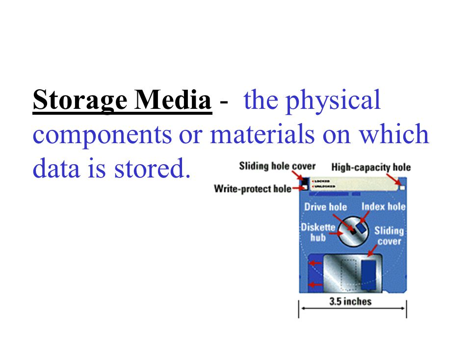 Learning Objectives: List four common types of storage devices.