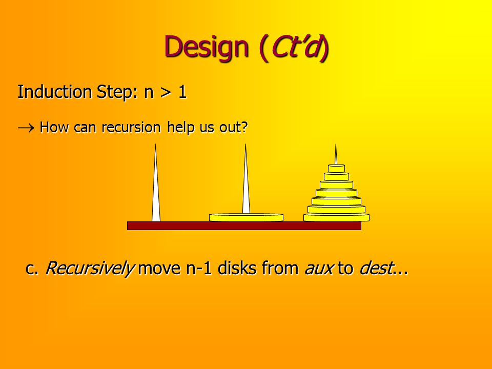 Design (Ctd) Induction Step: n > 1 How can recursion help us out? c. Recursively move n-1 disks from aux to dest...