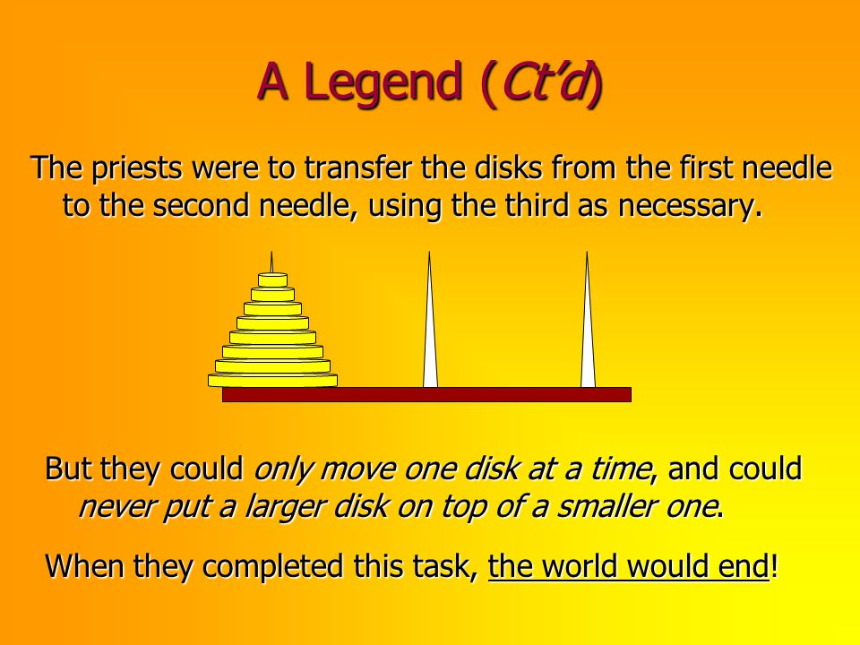 Testing (Ctd) The Hanoi Towers Enter how many disks: 2 Move the top disk from A to C Move the top disk from A to B Move the top disk from C to B