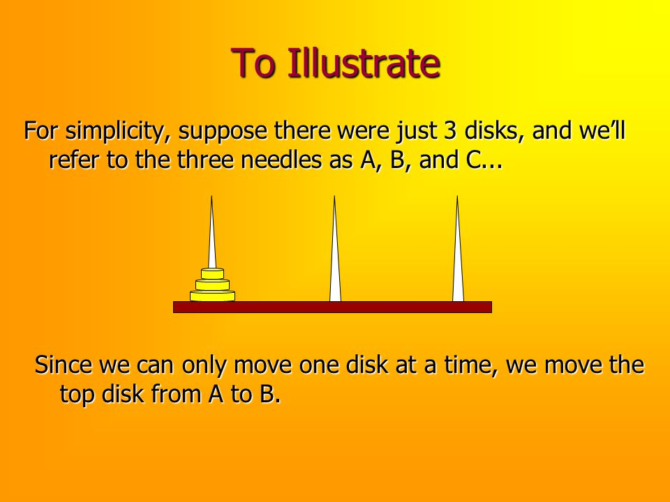 To Illustrate For simplicity, suppose there were just 3 disks, and well refer to the three needles as A, B, and C... Since we can only move one disk a