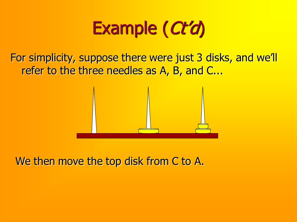 Design (Ctd) Induction Step: n > 1 How can recursion help us out.
