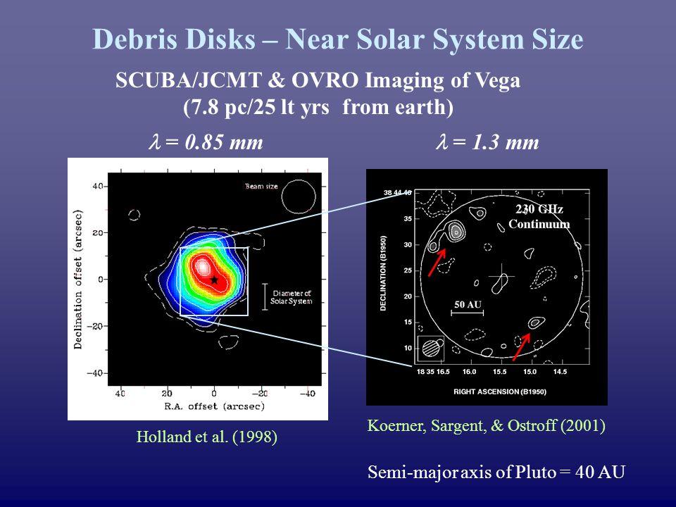 Debris Disks – Near Solar System Size Koerner, Sargent, & Ostroff (2001) Holland et al.