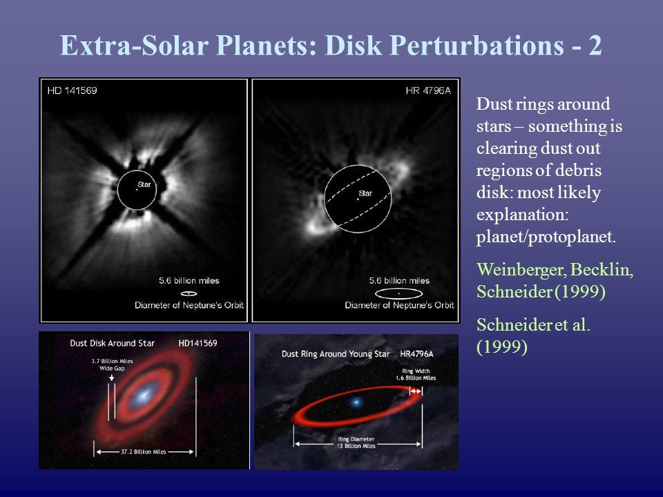 Extra-Solar Planets: Disk Perturbations - 2 Dust rings around stars – something is clearing dust out regions of debris disk: most likely explanation: planet/protoplanet.