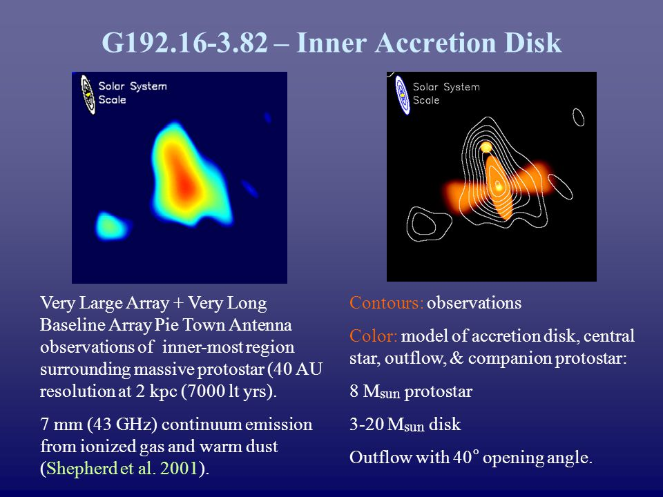 G192.16-3.82 – Artist view Massive protostar with 130 AU diameter accretion disk and wide-angle outflow.