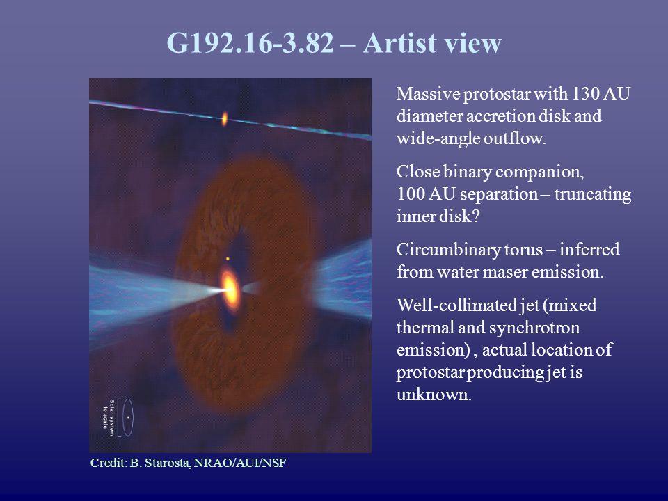 HST image (ODell 1995)Akira FujiiDavid Malin Accretion Disks: Solar Type Stars Visible nebula created by reflected light from Trapezium Cluster of hot, massive stars.