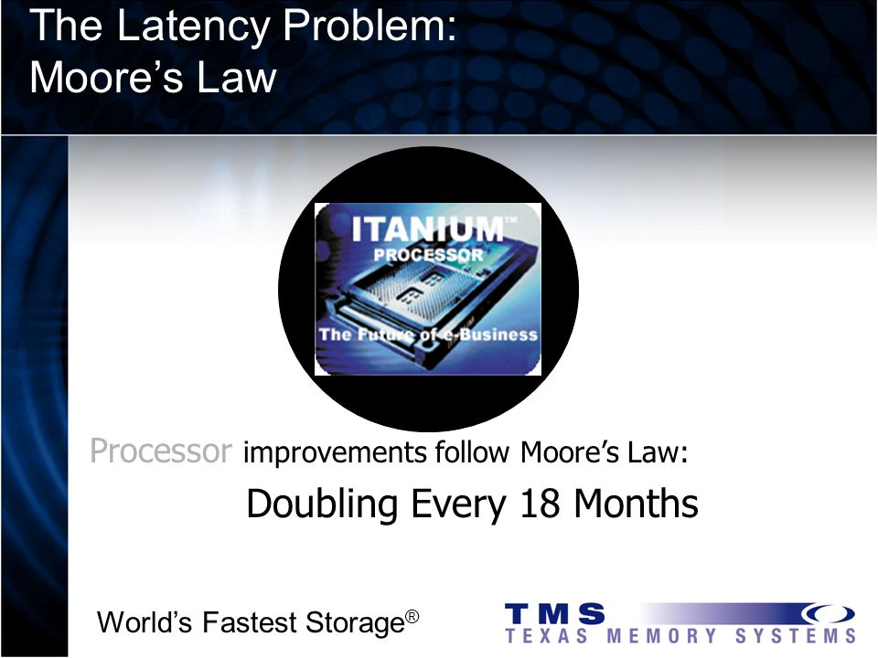 Worlds Fastest Storage ® Solutions: What is a solid state disk.