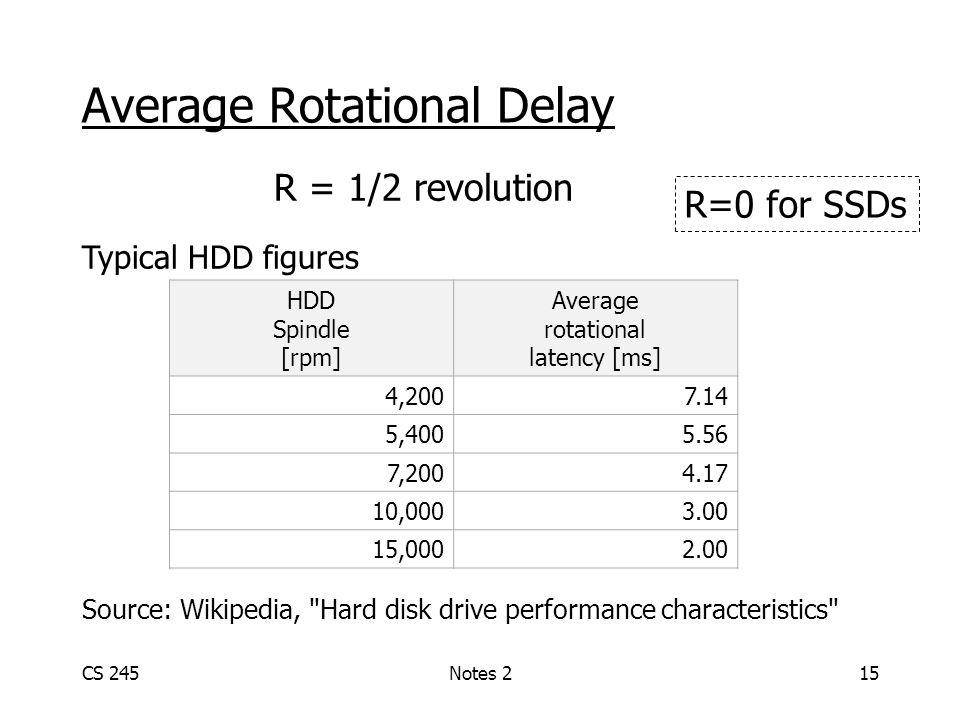 CS 245Notes 215 Average Rotational Delay R = 1/2 revolution HDD Spindle [rpm] Average rotational latency [ms] 4,2007.14 5,4005.56 7,2004.17 10,0003.00