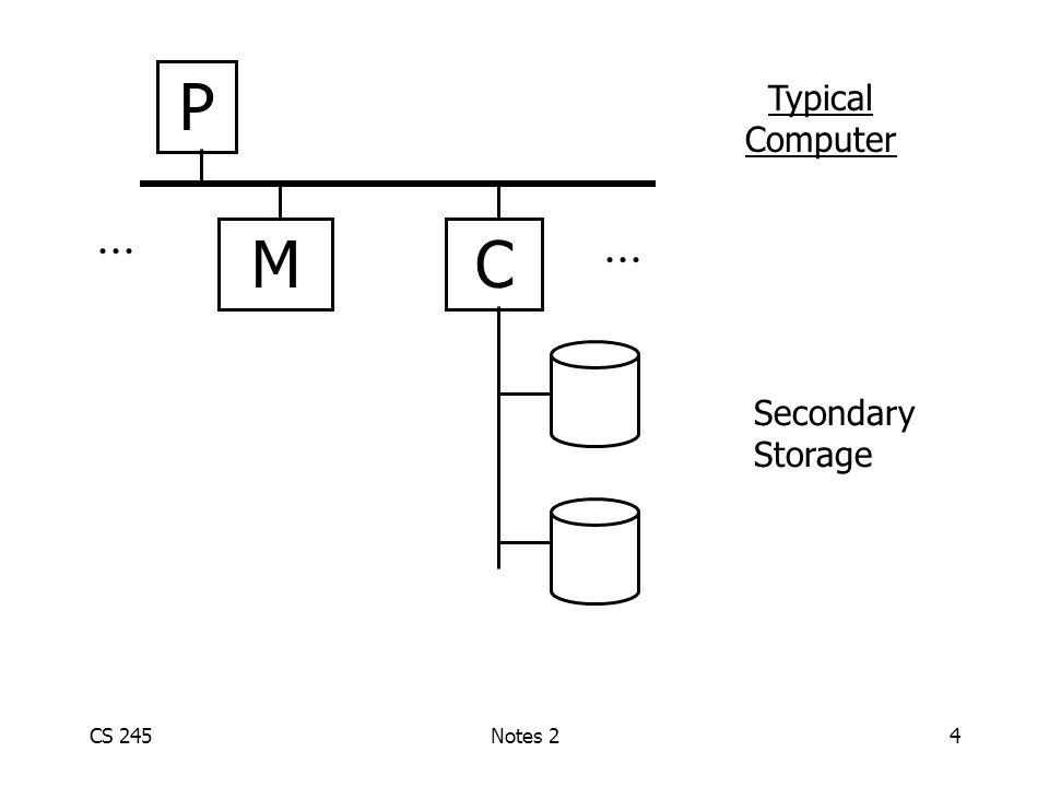 CS 245Notes 255 Summary Secondary storage, mainly disks I/O times I/Os should be avoided, especially random ones…..