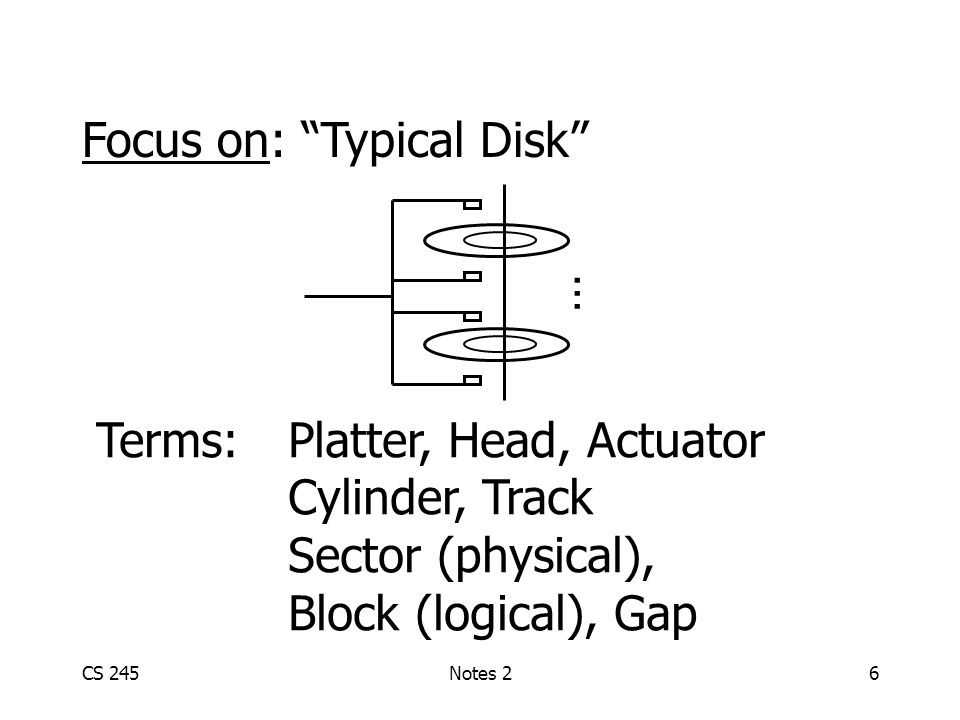 CS 245Notes 237 Double Buffering Memory: Disk: ABCDGEF process