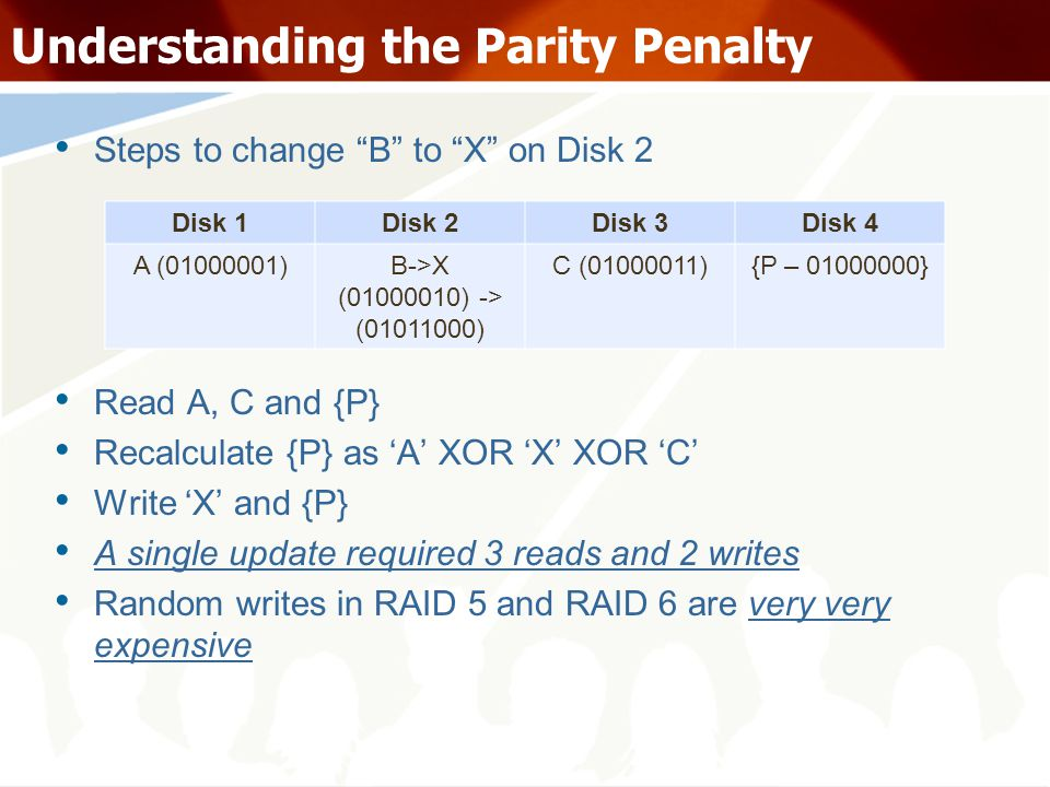 Understanding the Parity Penalty Steps to change B to X on Disk 2 Read A, C and {P} Recalculate {P} as A XOR X XOR C Write X and {P} A single update required 3 reads and 2 writes Random writes in RAID 5 and RAID 6 are very very expensive Disk 1Disk 2Disk 3Disk 4 A (01000001)B->X (01000010) -> (01011000) C (01000011){P – 01000000}